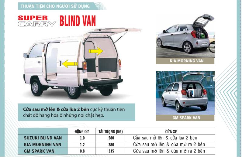 Kích thước xe Blind Van - 3