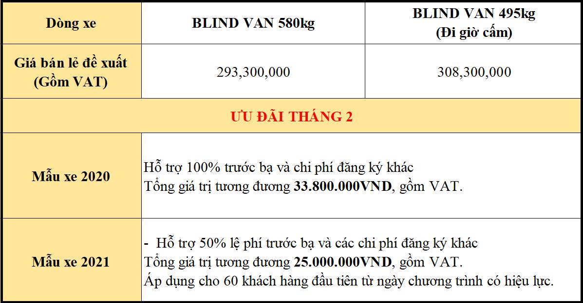 giá xe blind van