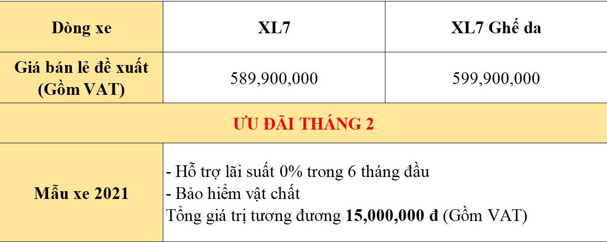 giá xe XL7