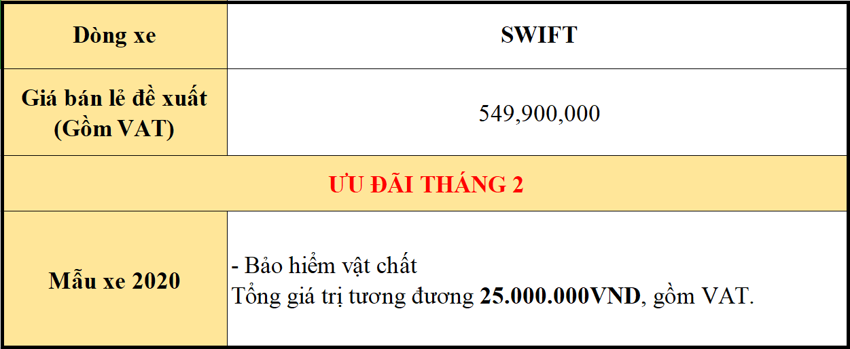 GIÁ XE SUZUKI SWIFT