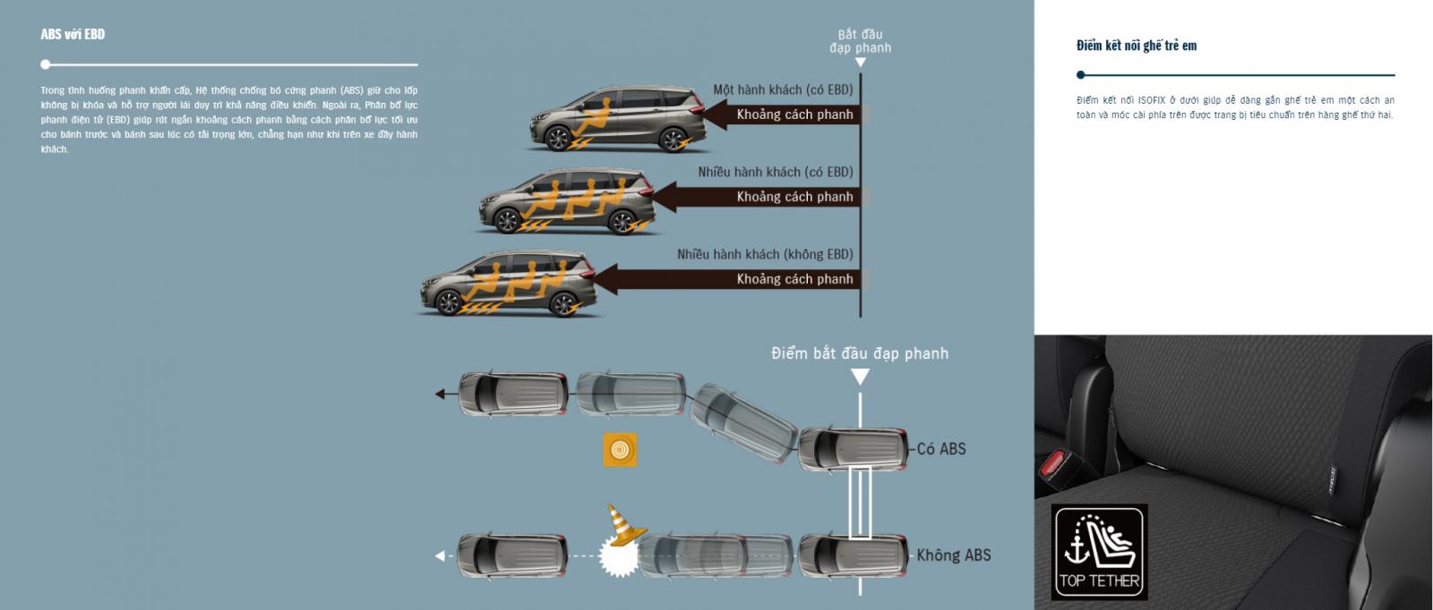Một số tính năng khác của Suzuki Ertiga 2020