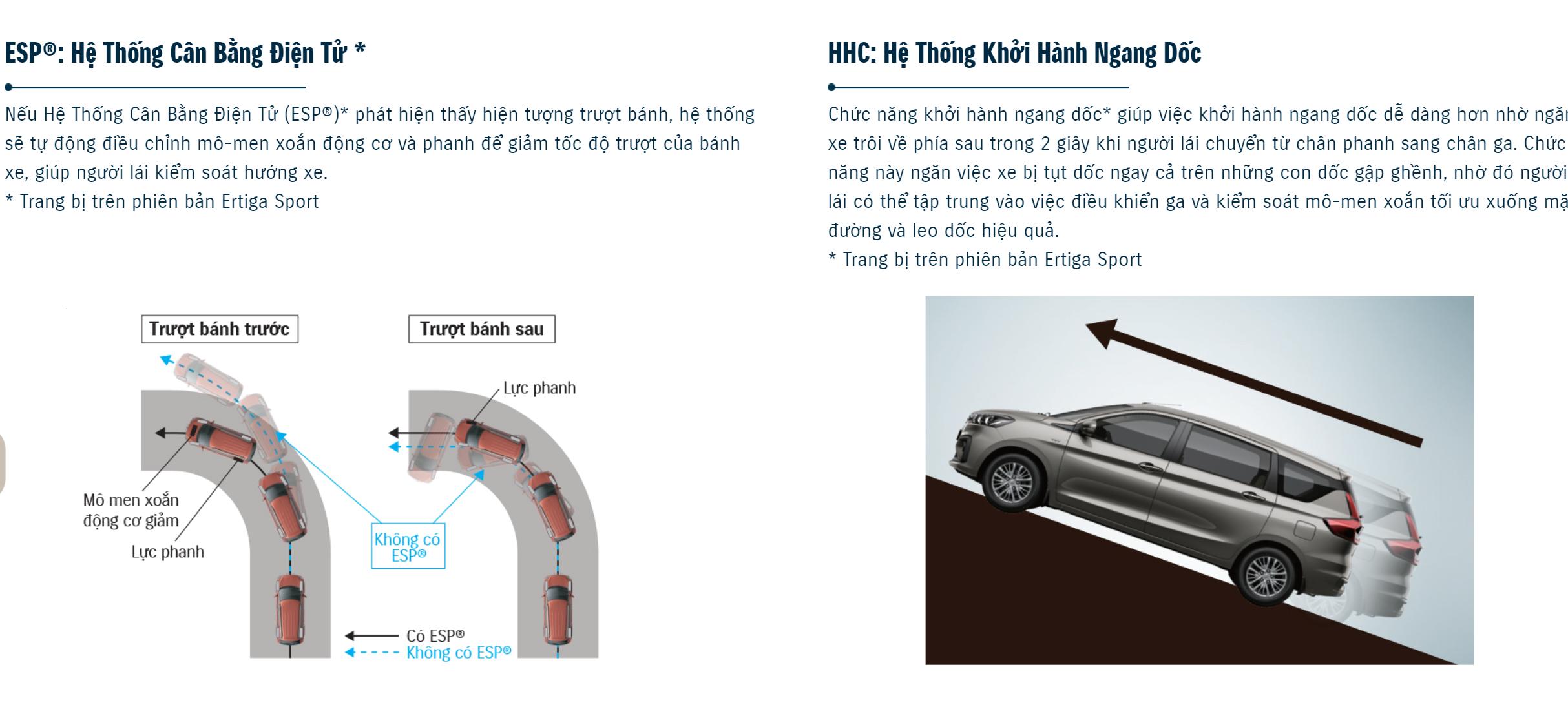 Xe Suzuki Ertiga được đánh giá cao về độ an toàn nhờ hệ thống ESP và HHC