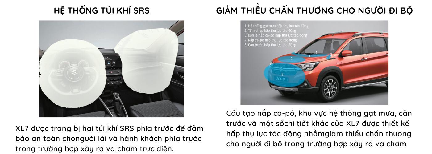 Xe còn được tích hợp hệ thống túi khí và thiết kế các bộ phận có công dụng hấp thụ lực tác động để bảo vệ an toàn cho người ngồi hàng trên xe cũng như người đi bộ khi xảy ra va chạm
